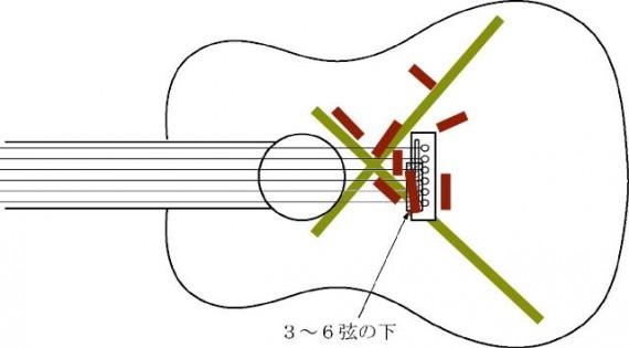 コンタクトピエゾの貼り付け位置
