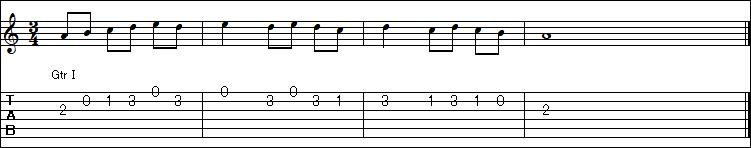 5.TAB(タブ)譜の読み方